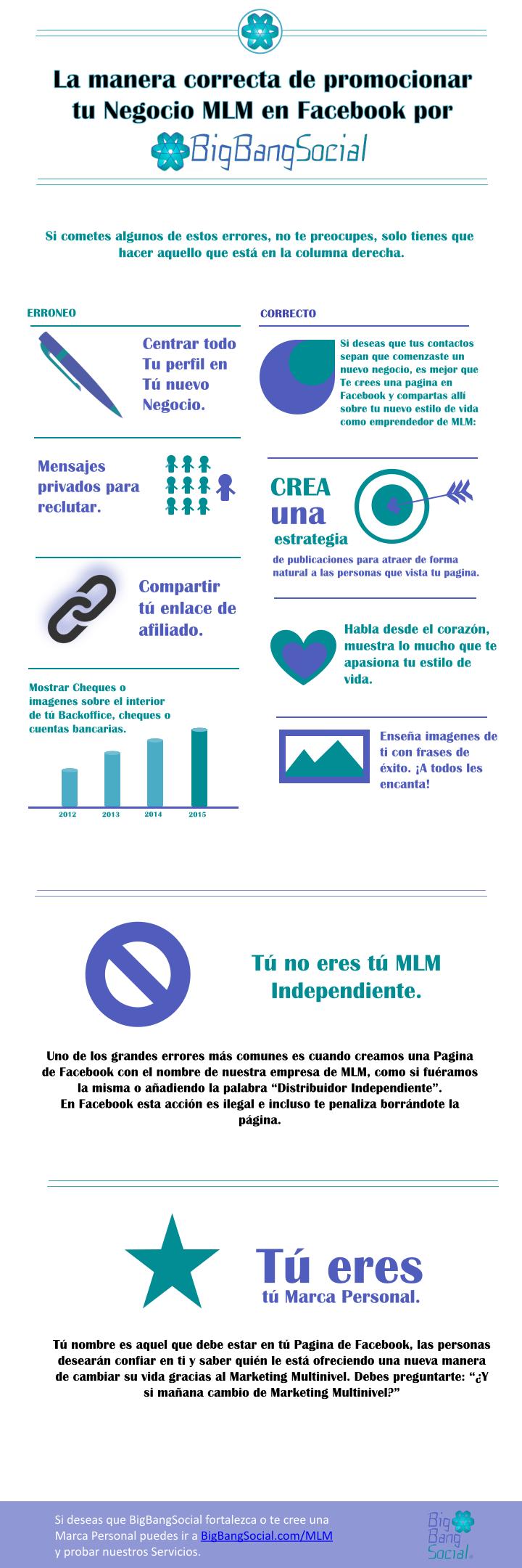 Infografia-errores-en-la-Marca-Personal.001